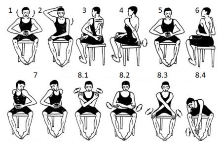 Лечебная гимнастика при артрозе плечевого сустава фото