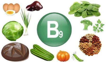 Источник витамина
