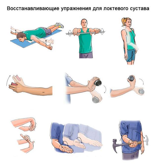Восстанавливающие упражнения для локтевого сустава