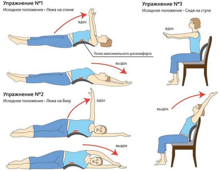 Упражнения и положения, которые можно выполнять при появлении болей